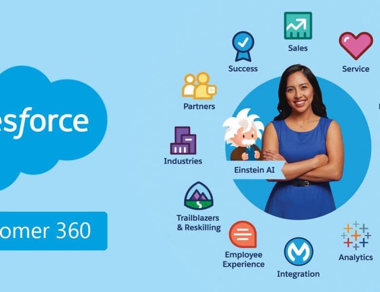 Firmaların İhtiyacı Salesforce & CRM